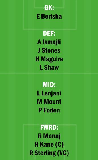 ALB vs ENG Dream11 Team fantasy Prediction World Cup Qualifiers