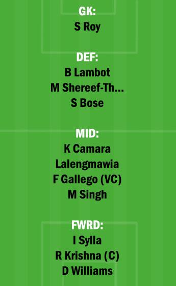 ATKMB vs NEUFC Dream11 Team fantasy Prediction Hero Indian Super League