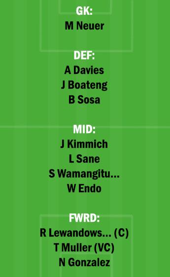 BAY vs STU Dream11 Team fantasy Prediction Bundesliga