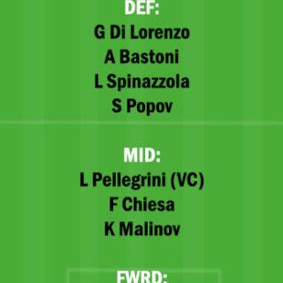 BLG vs ITA Dream11 Team fantasy Prediction World Cup Qualifiers