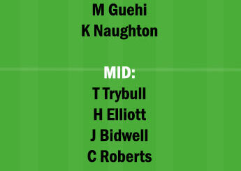 BLK vs SWA Dream11 Team fantasy Prediction English Champioship