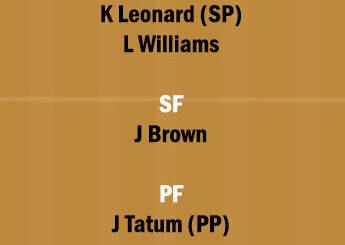 BOS vs LAC Dream11 Team fantasy Prediction NBA
