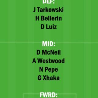 BUR vs ARS Dream11 Team fantasy Prediction Premier League