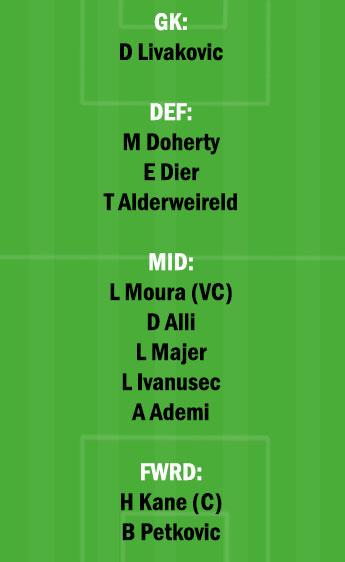DIZ vs TOT Dream11 Team fantasy Prediction Europa League