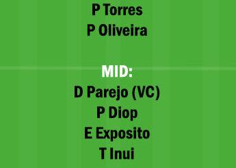EIB vs VIL Dream11 Team fantasy Prediction LaLiga Santander