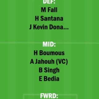 FCG vs MCFC Dream11 Team fantasy Prediction Hero Indian Super League