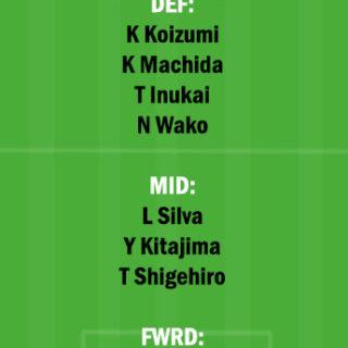 FKK vs ANL Dream11 Team fantasy Prediction Japanese League