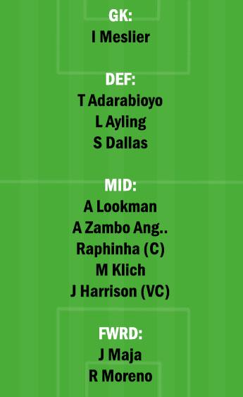 FUL vs LU Dream11 Team fantasy Prediction Premier League