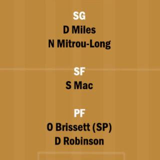 FWN vs CTN Dream11 Team fantasy Prediction NBA G League