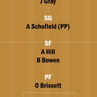 GBO vs FWN Dream11 Team fantasy Prediction NBA G League