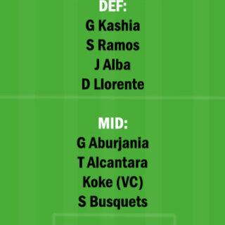 GEO vs SPA Dream11 Team fantasy Prediction World Cup Qualifiers
