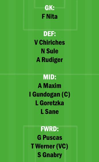 GER vs ROM Dream11 Team fantasy Prediction World Cup Qualifiers