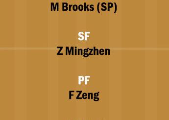 GLL vs GST Dream11 Team fantasy Prediction CBA League