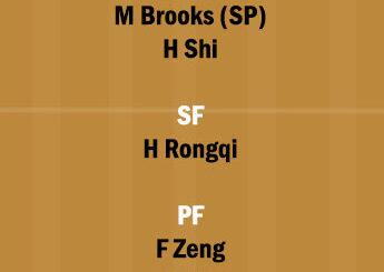GST vs JD Dream11 Team fantasy Prediction CBA League