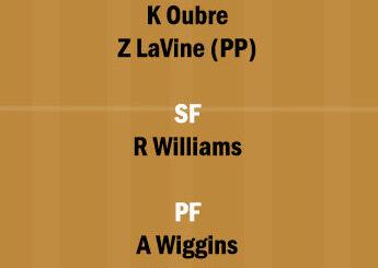 GSW vs CHI Dream11 Team fantasy Prediction NBA