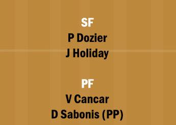 IND vs DEN Dream11 Team fantasy Prediction NBA
