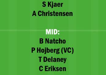 ISR vs DEN Dream11 Team fantasy Prediction World Cup Qualifiers