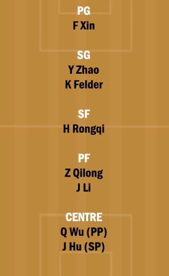 JD vs ZL Dream11 Team fantasy Prediction CBA League