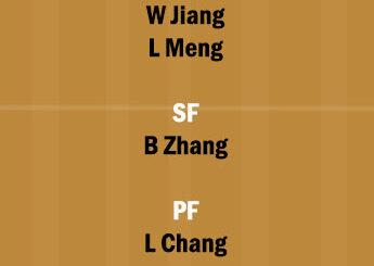 JNT vs BD Dream11 Team fantasy Prediction CBA League