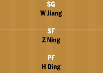 JNT vs SL Dream11 Team fantasy Prediction CBA League