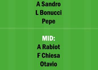 JUV vs POT Dream11 Team fantasy Prediction Champions League
