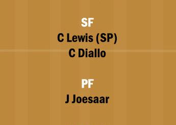 KAL vs AVT Dream11 Team fantasy Prediction Russian Basketball League