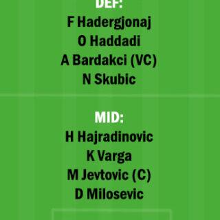 KAS vs KON Dream11 Team fantasy Prediction Turkish League