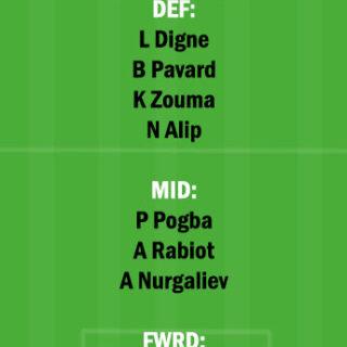 KAZ vs FRA Dream11 Team fantasy Prediction World Cup Qualifiers