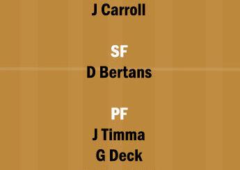 KHM vs RM Dream11 Team fantasy Prediction EuroLeague