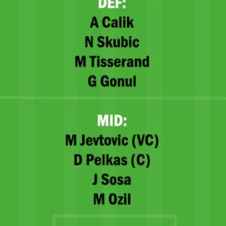KON vs FEN Dream11 Team fantasy Prediction Turkish League