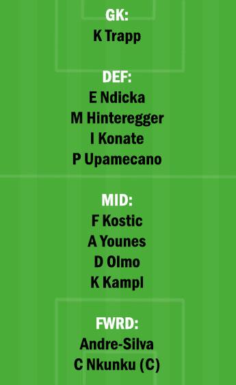 LEP vs FRK Dream11 Team fantasy Prediction Bundesliga
