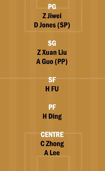 LFL vs JNT Dream11 Team fantasy Prediction CBA League