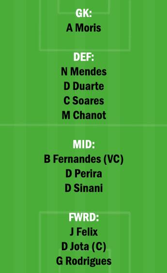 LXB vs POR Dream11 Team fantasy Prediction World Cup Qualifiers