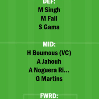 MCFC vs FCG Dream11 Team fantasy Prediction Hero Indian Super League (2)