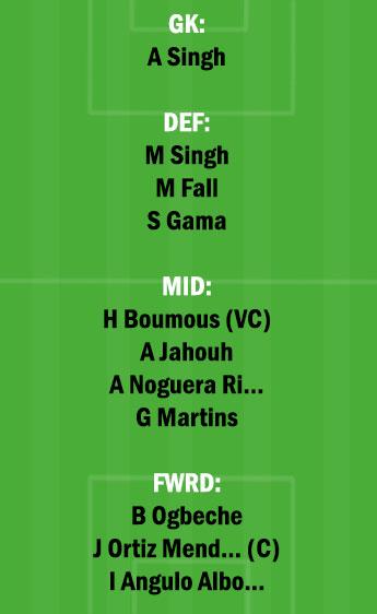 MCFC vs FCG Dream11 Team fantasy Prediction Hero Indian Super League (2)