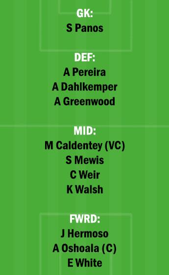 MCI-W vs BAR-W Dream11 Team fantasy Prediction Womens Champions League