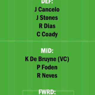 MCI vs WOL Dream11 Team fantasy Prediction Premier League