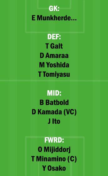 MGL vs JPN Dream11 Team fantasy Prediction World Cup Qualifiers