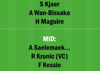 MIL vs MUN Dream11 Team fantasy Prediction Europa League