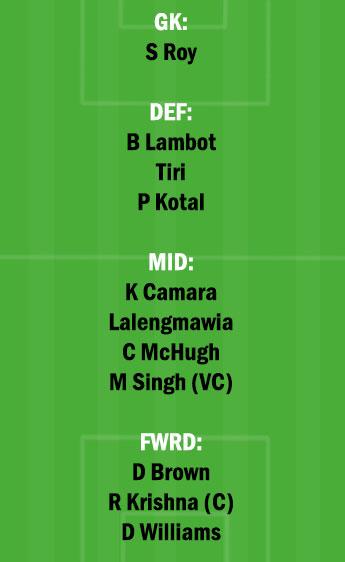NEUFC vs ATKMB Dream11 Team fantasy Prediction Hero Indian Super League