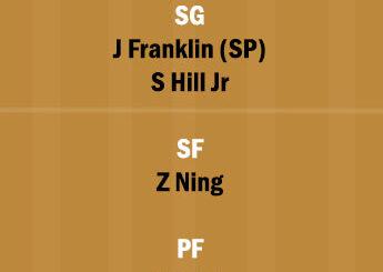 NMK vs SL Dream11 Team fantasy Prediction CBA League