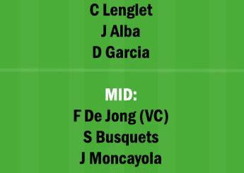 OSA vs BAR Dream11 Team fantasy Prediction LaLiga Santander