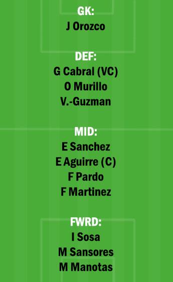 PAC vs TIJ Dream11 Team fantasy Prediction Mexican League