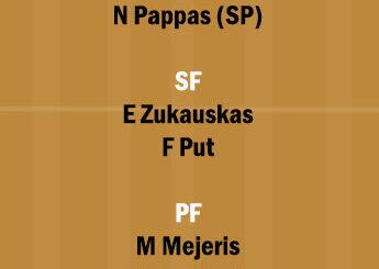 PAM vs BZG Dream11 Team fantasy Prediction Russian Basketball League