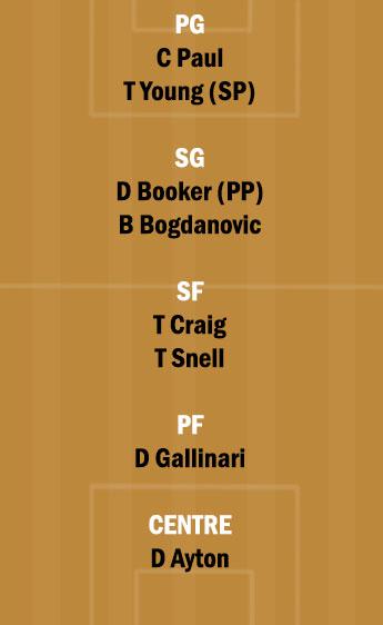 PHX vs ATL Dream11 Team fantasy Prediction NBA