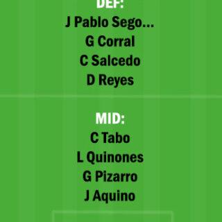 PUE vs TIG Dream11 Team fantasy Prediction Mexican League