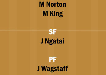 PW vs CTP Dream11 Team fantasy Prediction Australian Basketball League