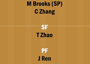 QE vs GST Dream11 Team fantasy Prediction CBA League