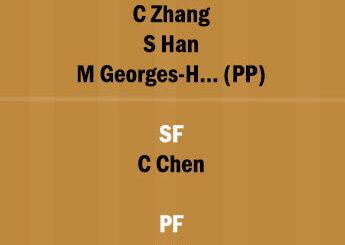 QE vs SBW Dream11 Team fantasy Prediction CBA League