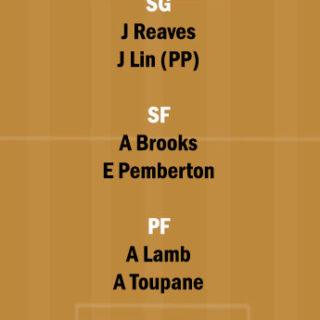 RGV vs SCW Dream11 Team fantasy Prediction NBA G League